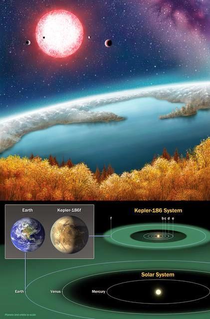 Kepler-186f fghvgjhtyjt
