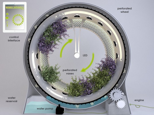 Un jardín hidropónico rotatorio para casa wklfxclekrwj