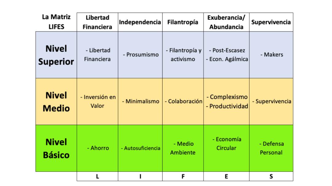 la-matriz-lifes-img_0056rr
